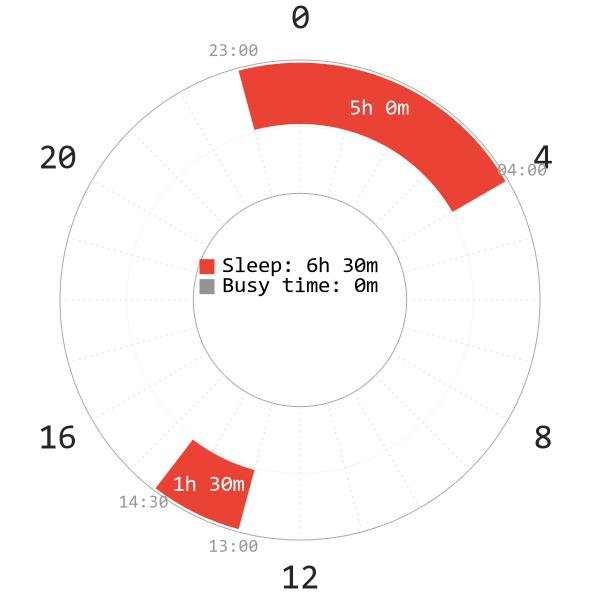Siesta schedule
