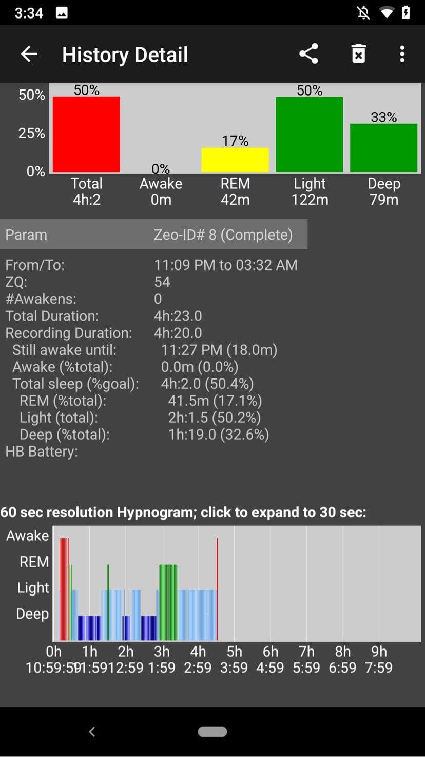 REM sleep deprivation