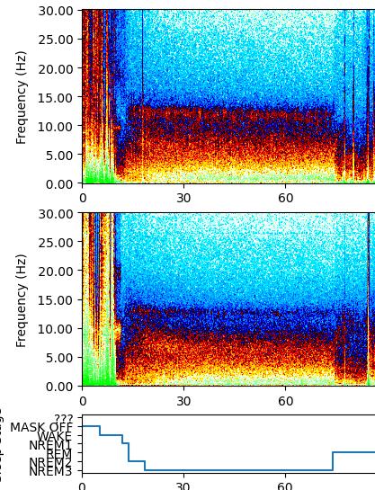 How slow-wave sleep looks in a sleep tracker